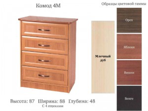 Комод-4М